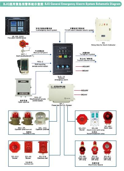杭州华雁数码电子有限公司 Alarm Wiring Circuit