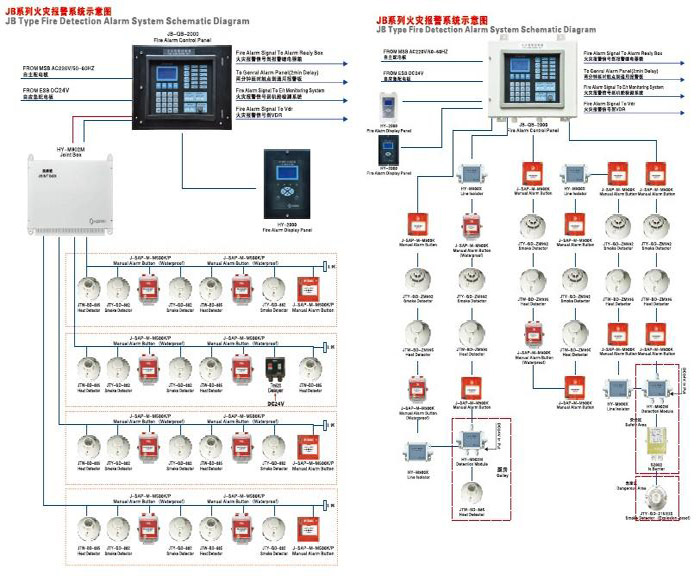 – Wiring Diagram For Fire Alarm System